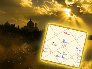 introduction-to-vedic-astrology