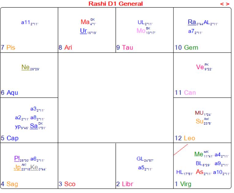 Vedic astrology september 2021 calendar